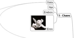 Stammbaum griechische Götter