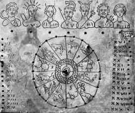 Römischer Kalender